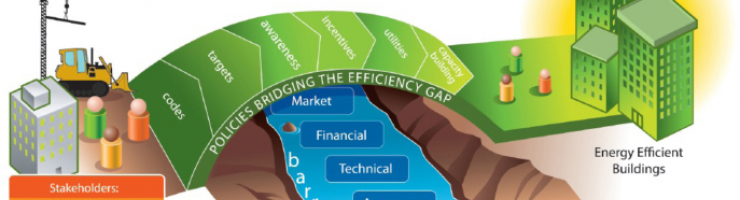 buildingefficiencyinitiative.org