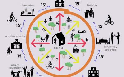 www.cosasdearquitectos.com