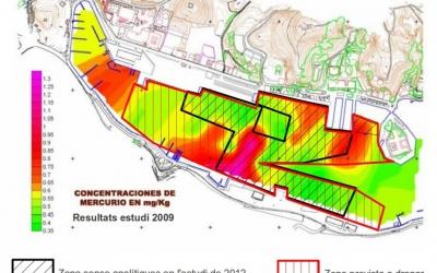 La zona meś contaminada per mercuri en 2009 ara no s'ha analitzat.