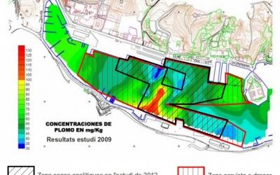Com es pot veure, tampoc s'ha analitzat la zona més contaminada per plom
